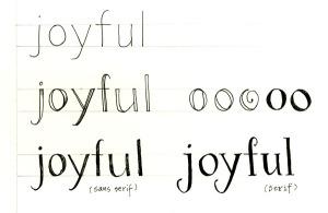 Lettering_joyful1