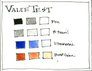 value test