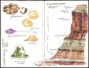 Party, CanyonLand Layers