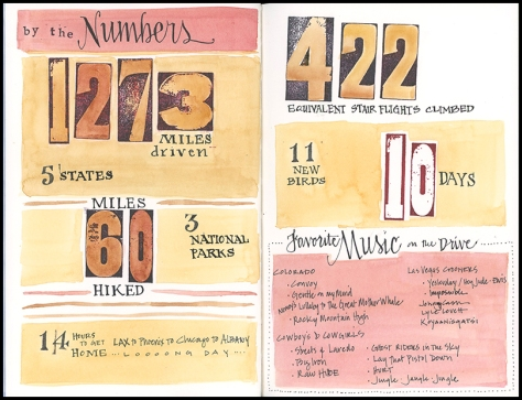 By-the-Numbers